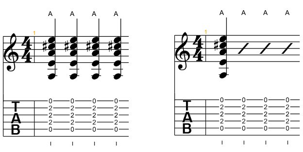 guitarsharp blogin the example above, you can see on the left that the a chord had to be previously written 4 times, but with this new version you can select to display the
